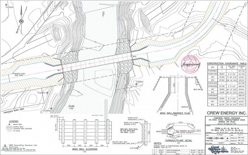 GNB Great Northern Bridgeworks Services Bridge Design
